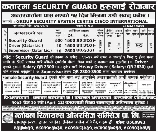 Jobs in Qatar for Nepali, Salary Rs 70,633