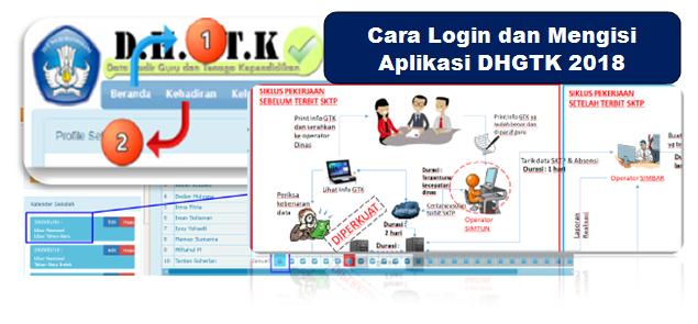 Aplikasi DHGTK 2018