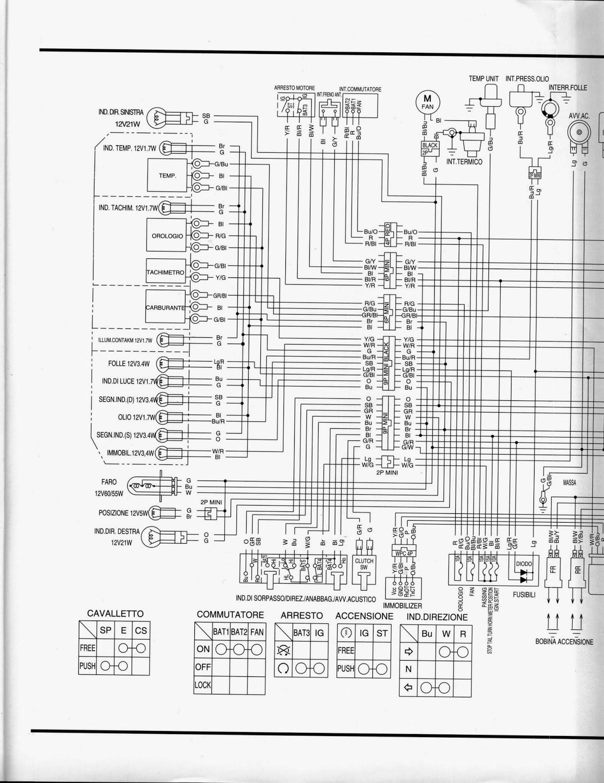 Schema Elettrico Honda Cn Schema Elettrico Per Honda Sh