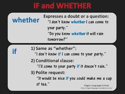 If and Whether