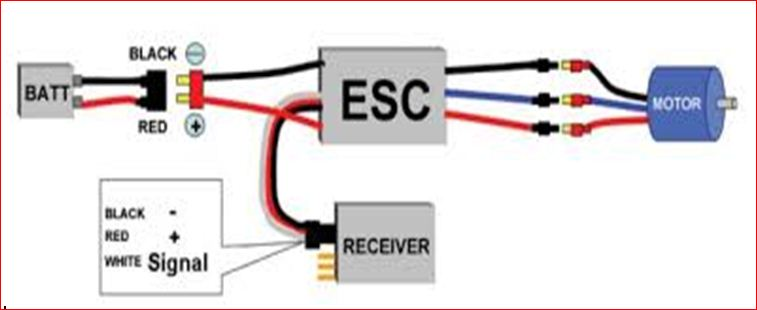 Rc Plane Esc Wiring - Wiring Diagrams Clicks