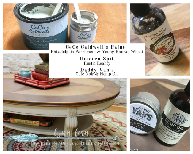 Excellent Coffee Table Makeover Using Some Of My Favorite Brands Machost Co Dining Chair Design Ideas Machostcouk