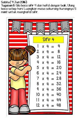 Kerja Rumah Matematik Tahun 2 Cuti Pertengahan Tahun