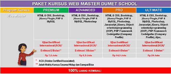 Kursus Web Master JakartaTerbaik