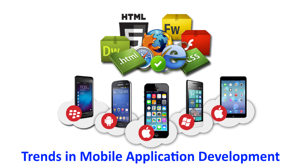 custom application development companies