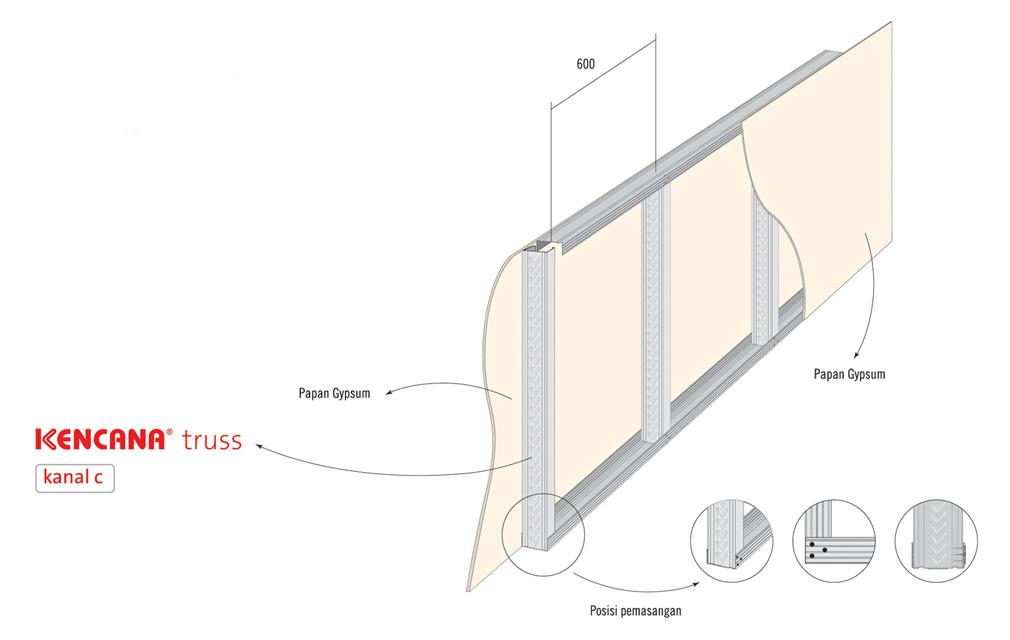 merk baja ringan anti karat dinding partisi / penyekat ruangan - kencana partition ...
