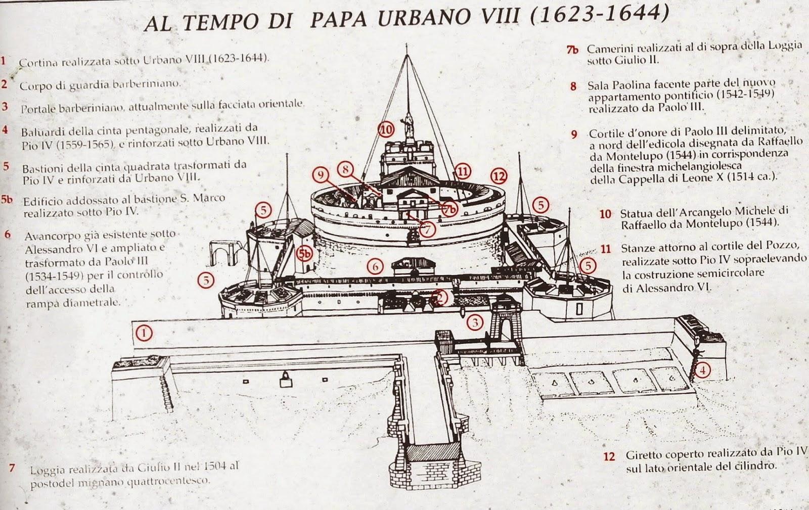 johncristiani ROMA  CASTEL SANTANGELO  IL MAUSOLEO DELLIMPERATORE ADRIANO POI DIVENTATO