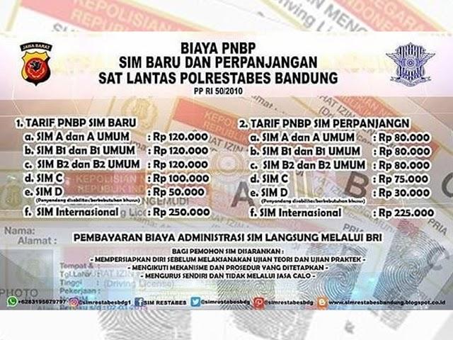 Biaya PNPB SIM Baru dan SIM Perpanjangan Polrestabes Bandung