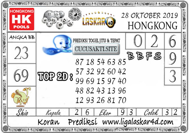 Prediksi Togel HONGKONG LASKAR4D 28 OKTOBER 2019
