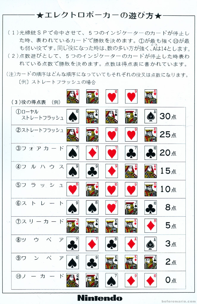 beforemario: Nintendo Electro Poker (エレクトロ ポーカー, 1971)