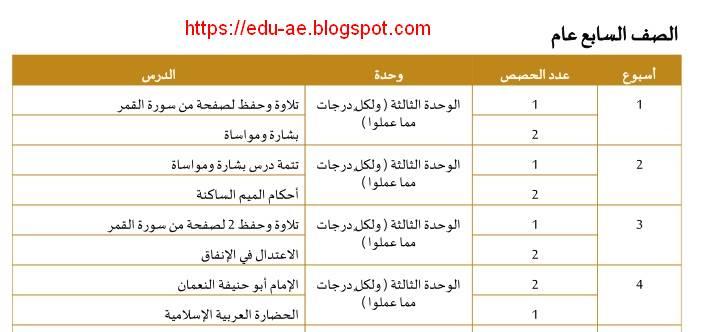 الخطة الفصلية تربية اسلامية للصف السابع الفصل الثانى 2020 الامارات