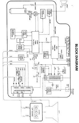 Esquema Elétrico: LG Goldstar TV CF14A40 CF20A40