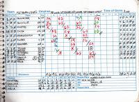 Astros vs. Metropolitans, 09-27-14. Metropolitans win,2-1.
