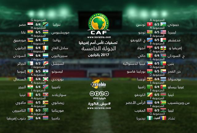 تعرف على موعد وتوقيت مباريات الجولة الخامسة من تصفيات كأس أمم إفريقيا 2017
