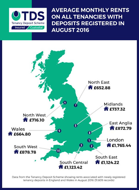 rental data from TDS 20/09/16