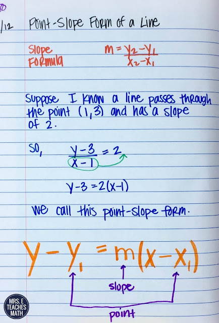 Point-Slope Form of a Line Interactive Notebook Page