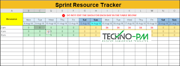 Sprint Resource Management, Sprint Resource Tracker