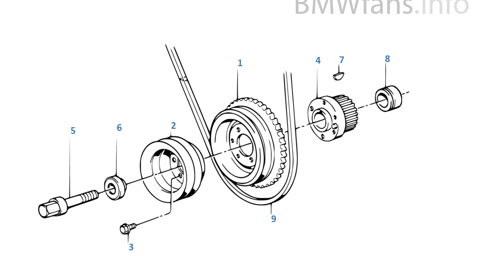 BMW E36 SOLUTION: Part mesin BMW E36 M40 Bag 2