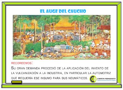 Pizarra: El auge del caucho, en la imagen se observa La explotación del caucho en Pucaurquillo