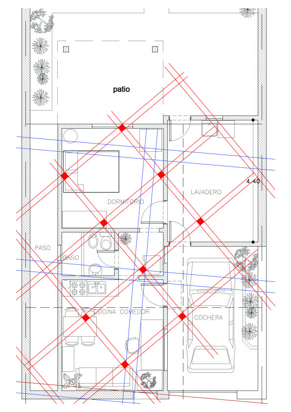 Arquitectura y feng shui radiestesia - Arquitectura y feng shui ...