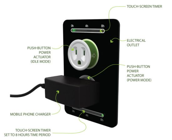 Creative Electrical Outlets And Modern Power Sockets (15) 20 More  Interesting Posts: