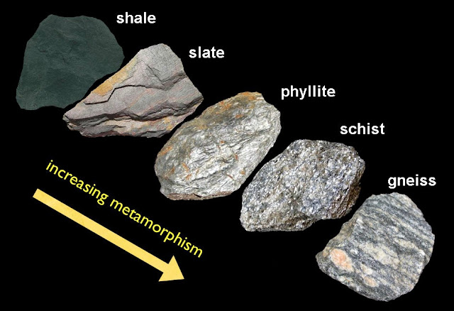 Regional metamorphism- The Formation of Foliated Metamorphic Rock