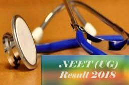 NEET Results 2018 | NEET 2018 Results | NEET 2018 Result | NEET UG Results 2018