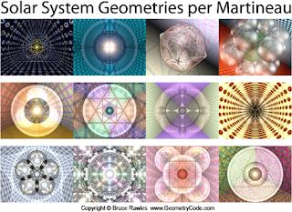 系列巢狀結構的幾何體