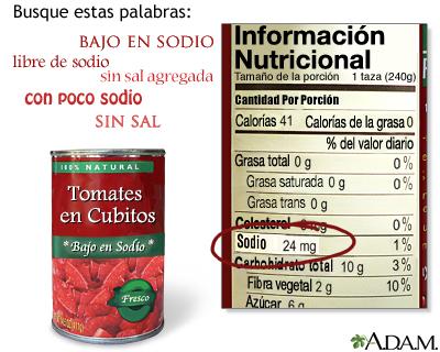 Move your body with mariola que esconden las etiquetas de los alimentos - Contenido nutricional de los alimentos ...