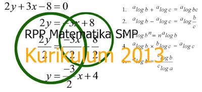 RPP Matematika SMP Kurikulum 2013 Kelas IX