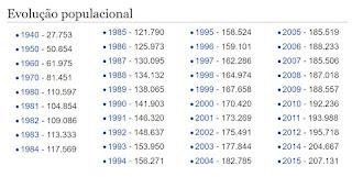 A REAÇÃO À CRISE DO CARVÃO 1980-1990