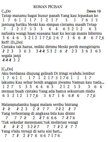 Not Angka Pianika Lagu Dewa 19 Roman Picisan