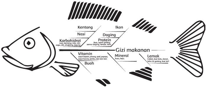 Ikan Asli Indonesia