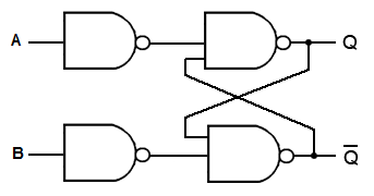 Gate Questions on Flip-flop, Counters and Shift-Registers