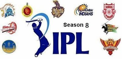 IPL 8 Cricket Game Free Download for PC