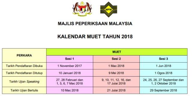 Pendaftaran MUET Sesi 3 November 2018 Online