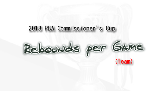 List of Rebounds per game leaders 2018 PBA Commissioner's Cup (Team)