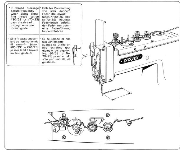 Kenmore Manual De Instruccion Maquina De Coser