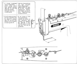 Maquinas de Coser: Enhebrado de la maquina de botones