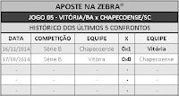 LOTECA 706 - HISTÓRICO JOGO 05