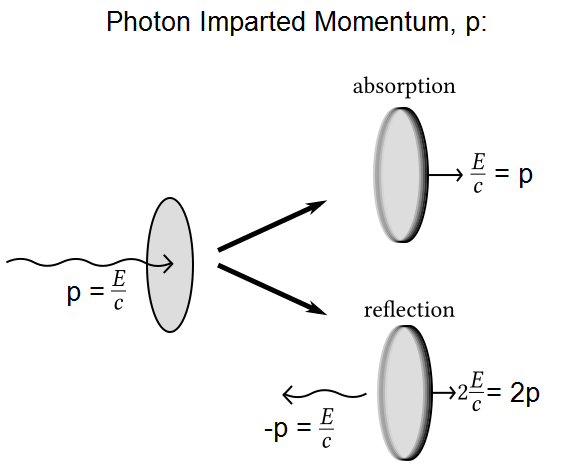 Photon+Momentum.png
