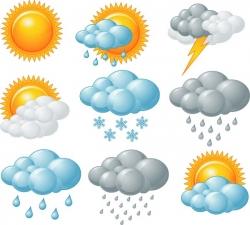 الطقس Das wetter