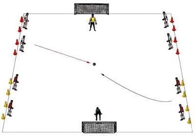 Fútbol sala ejercicios intervalos