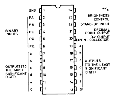 Decoder circuit Seven Segment 5 Bit ~Circuit diagram