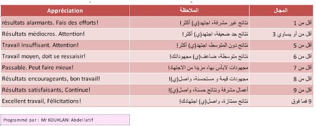 """جديد : برنامج Molahadat لملء خانات """"ملاحظات الأستاذ"""" بكبسة زر وفي أقل من ثانية"""