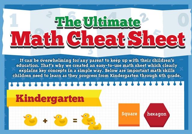 Image: The Ultimate Math Cheat Sheet