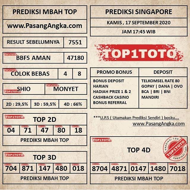 Kode syair Singapore Kamis 17 September 2020 79