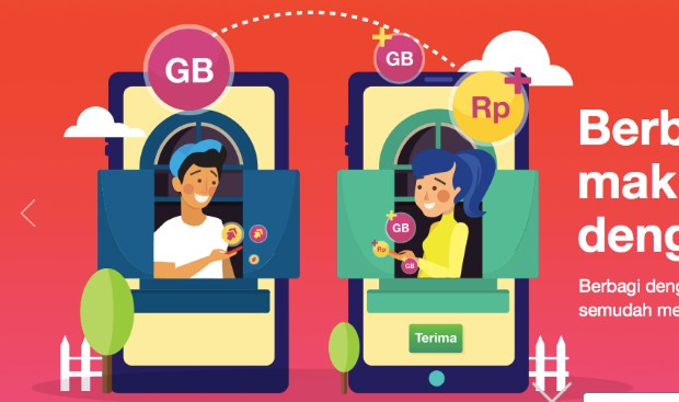 Cara Aktivasi Paket Internet Tri (3) 2GB Rp 1500