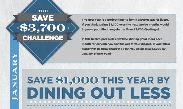 The Save $3,700 Challenge
