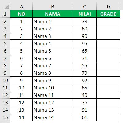 Cara Konversi Rentang Nilai Angka ke Huruf Pada Excel 1